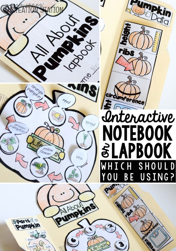 Interactive Notebooks or Lapbooks...Which is better for you classroom?