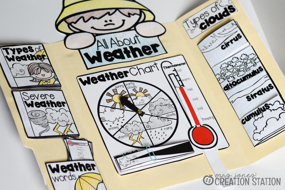 Interactive science lapbook for a weather unit mrs jones interactive science weather lapbook mjcs sciox Choice Image