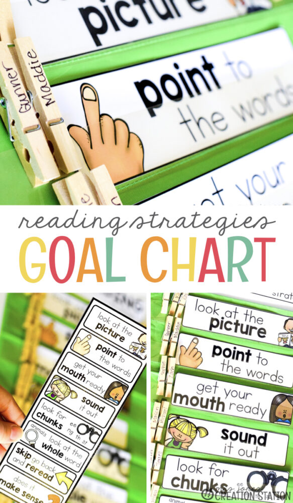 reading strategies in green pocket chart